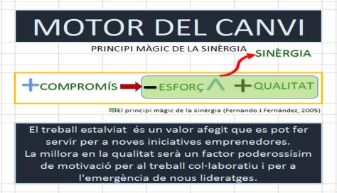 MOTOR DEL CANVI